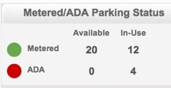 Metered and ADA Parking Status at Fort Totten