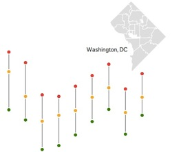 Real Estate Prices in DC