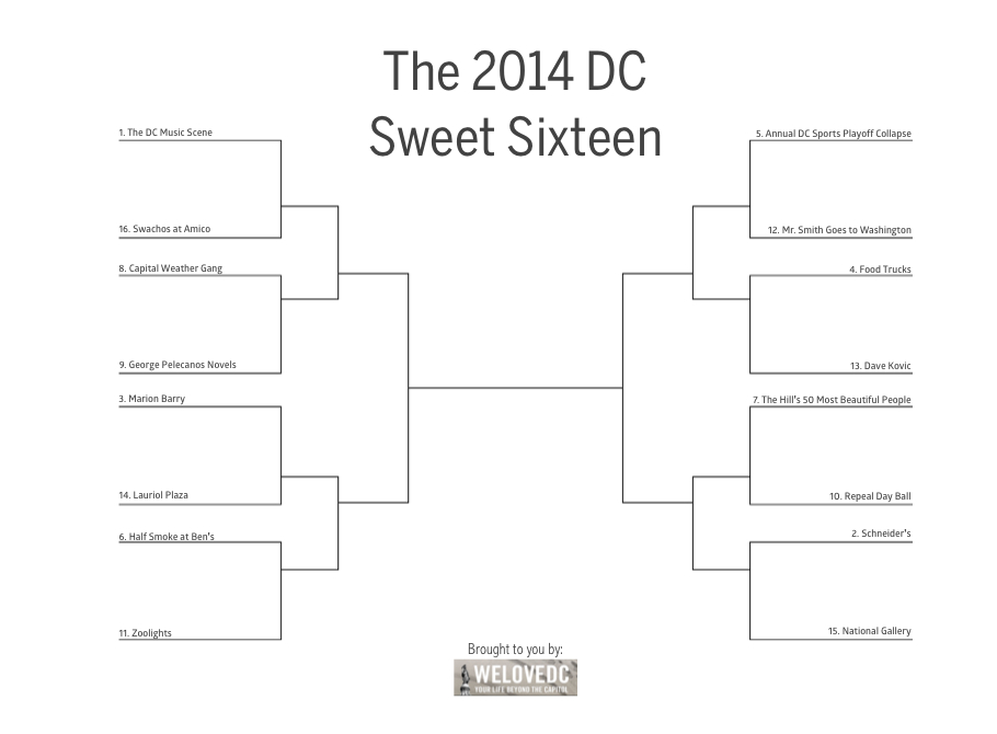Madness we ve decided to create our own sweet sixteen bracket
