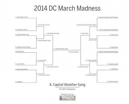 2014 DC March Madness Champions